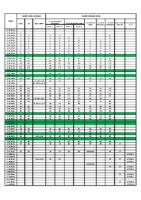 FCYLF – Circular nº 1 – 2014-15 – Calendario