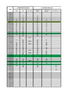 FCYLF – Circular nº 10 – 2014-15 – Calendario