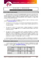 FCYLF – Circular nº 11 2019-20 Uso de balones oficiales FCyLF