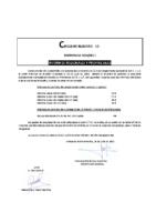 FCYLF – Circular nº 12 – 2014-15 Informes