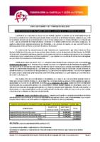 FCYLF – Circular nº 13 2018-19 Reparto Real Decreto Subvención Derechos Televisivos Temporada 2017.18
