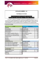 FCYLF – Circular nº 16 2017-18 Cuotas de colegiado, de seguro e informes del Comité de Árbirtros para la temporada 2018-19