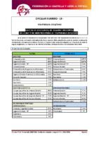 FCYLF – Circular nº 19 2018-19 – Cuotas Colegiado y seguro CTA 2019-20