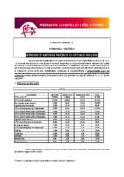 FCyLF – Circular nº 2 2016-17 – Derechos de arbitraje partidos no oficiales