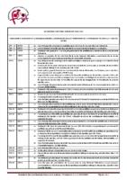 CALENDARIO ELECTORAL NUMERAL FCYLF 20202024