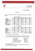 RFEF – CIRCULAR Nº 1  2020/21 – Cuotas de licencias Temporada 2020/21