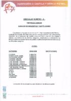 Circular 6 CTA – 2020/21 – Duración de encuentros y sustituciones
