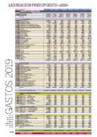 Desglose Gastos e Ingresos 2019