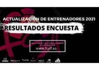 Encuesta ACTUALIZACIÓN DE ENTRENADORES 2021