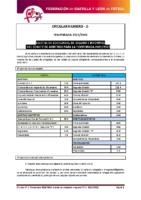 FCYLF – CIRCULAR Nº 2   2021/22 – CUOTAS COLEGIADO Y SEGURO CTA 2021.2022
