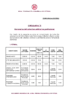 RFEF – CIRCULAR Nº 5 2021/22 – Honorarios del colectivo arbitral en el fútbol no profesional.